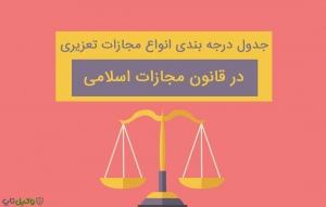 جدول جرایم تعزیری قابل گذشت با توجه به قانون کاهش مجازات حبس تعزیری